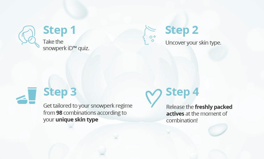 personalised skincare, snowperk, snowperk iD test